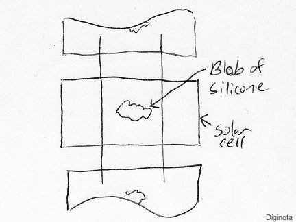 Cómo hacer un panel solar de 18 volts en casa 14