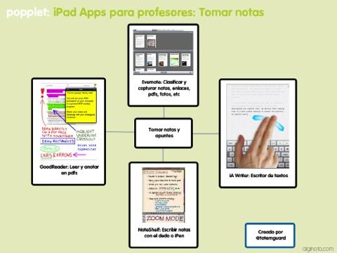 iPad Apps para profesores apuntes