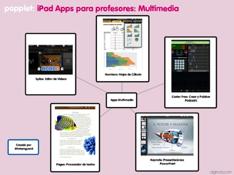 https://www.diginota.com/link/app/iPad%20Apps%20para%20profesores%20multimedia.jpg