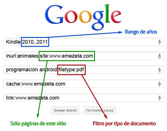 Filtros de búsquedas: rango de años, páginas de un sitio, tipo de documento, etc...