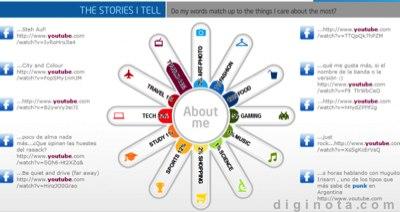 Cómo crear  infografías gratis en linea sin saber de diseño 2