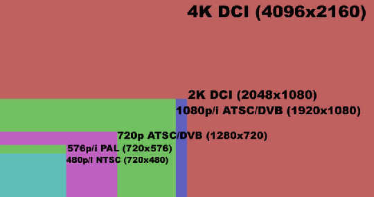 Que TV LCD elegir 1