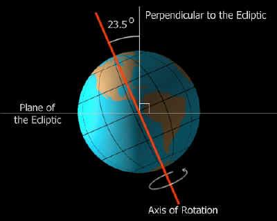 Terremoto en Chile pudo haber movido el eje de la Tierra y acortar los días 0