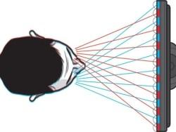 Tecnología 3D Inteligente sin lentes (MIT) 1