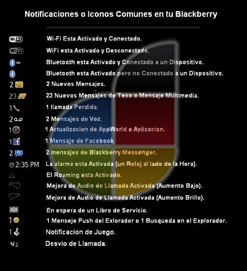 iconos extraños blackberry