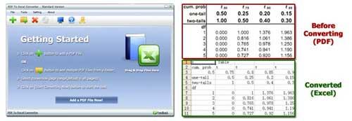 Convierte archivos PDF a hojas de Excel 0