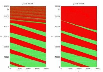 Físicos Coreanos: Desarrollan un algoritmo que termina con el tráfico. 1