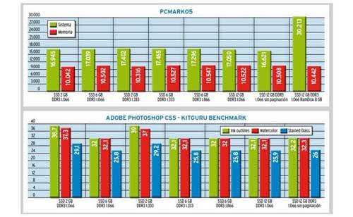 Datos para entender los tipos de RAM, Descubre cómo influye la memoria en tu PC. 7