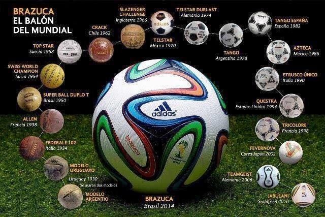 balones-mundial-futbol