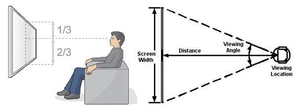 distancia para ver la tv