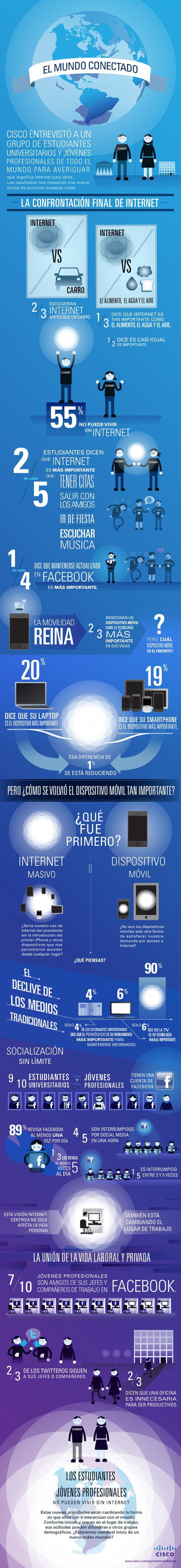 La importancia de Internet en la vida de los jóvenes #infografía interesante 1