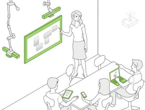No es ciencia ficción sino Kinect, Compartir contenido con gestos  2