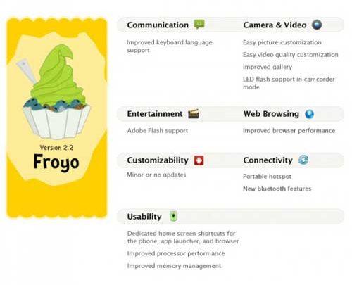 Android: Las versiones comparadas en una #infografía 10