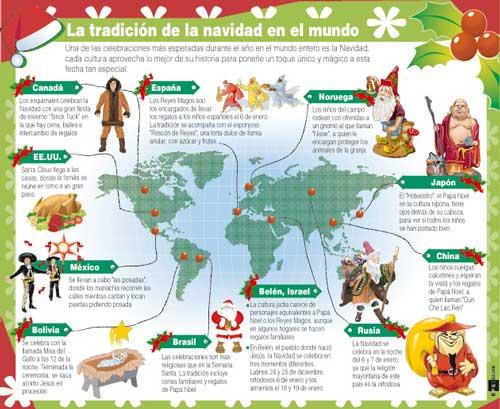 Conozca la tradición de la Navidad en el Mundo con una #infografía 1