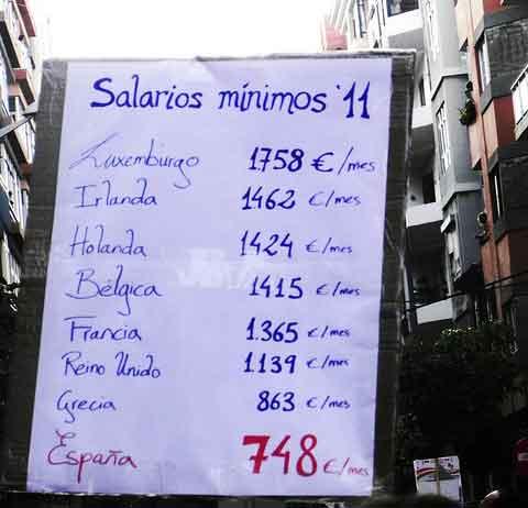 Salarios mínimos en Europa comparativa 5
