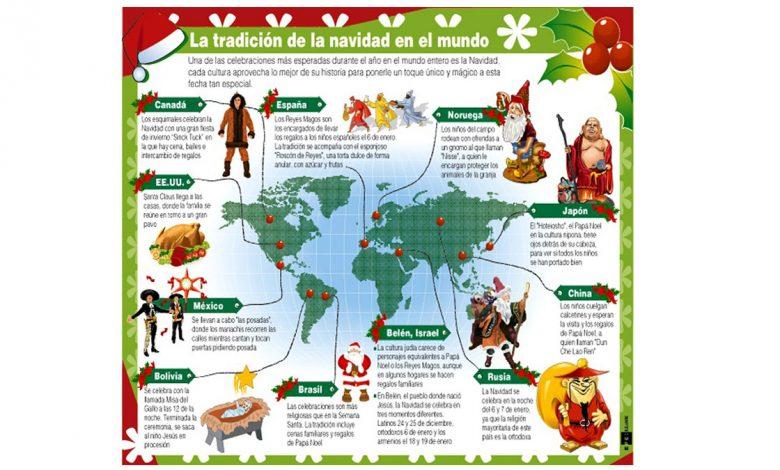 tradicion navidad