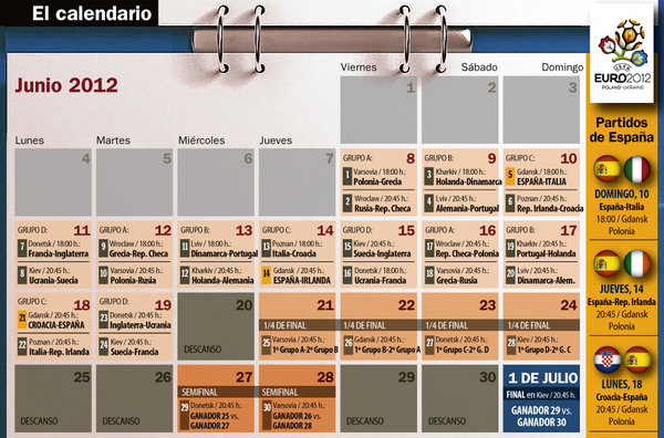 Calendario de la Eurocopa 2012 3