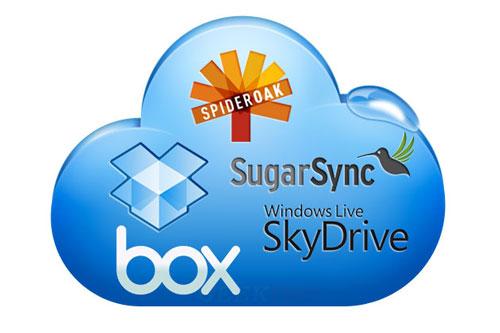 Los posiblemente 5 mejores sistemas de almacenamiento en la nube 0
