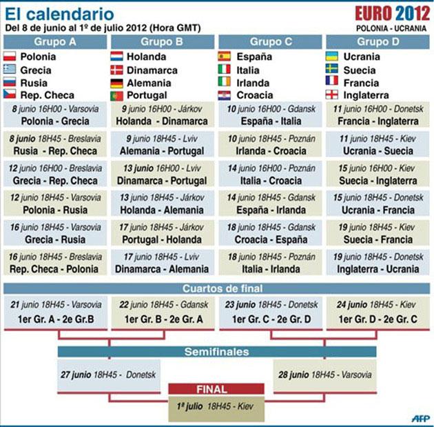 Calendario de la Eurocopa 2012 2