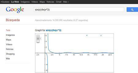 Google ahora nos permite graficar funciones matemáticas en su buscador 1