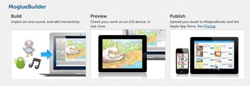 Una plataforma para la creación de libros electrónicos interactivos: Moglue. 0