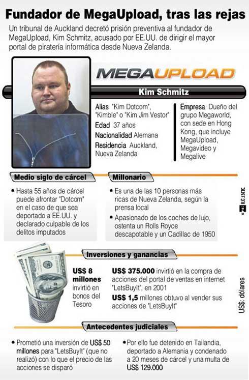 megauploadinfo630