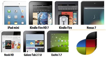 Photo of El iPad Mini vs la tablet  de 7″ Android