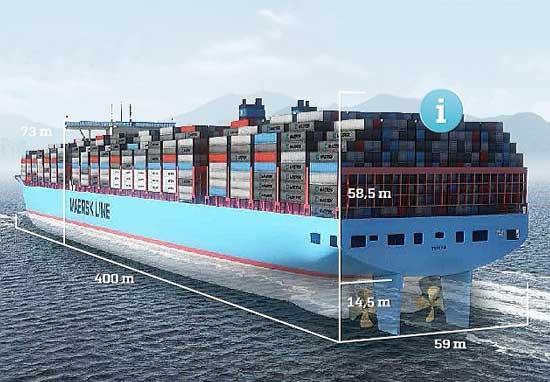 Photo of Mire la construcción del más grande y mayor barco del mundo