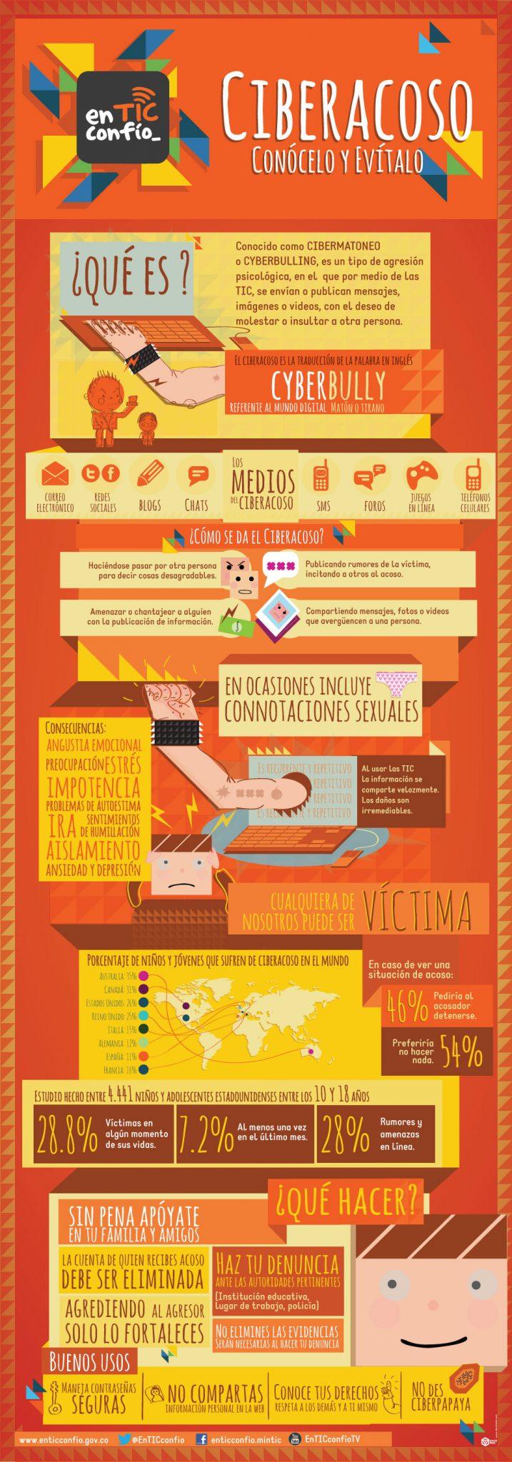 El ciberacoso que es y no seas c mplice infograf a - Casos de ciberacoso en espana ...