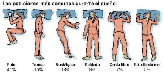 ¿Sabías que tus hábitos de sueño hablan de tu personalidad y hasta de tus malestares? 2