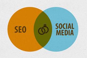 El uso de SEO para mejorar la optimización del sitio, Más allá del Ranking 1