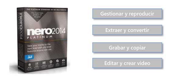 Photo of Como crear un DVD  con Nero 2014 Platinum