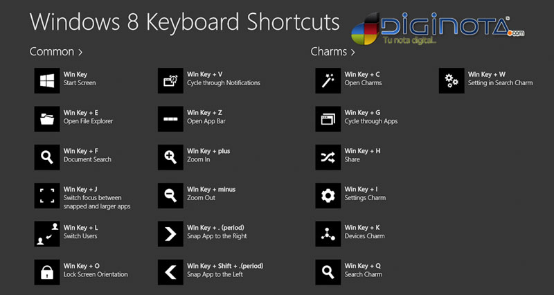 windows-8-Shortcuts_atajos_teclado_diginota