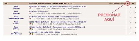 como descargar torrents en pirata bay