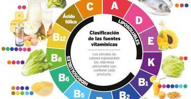 Vitaminas para sentirte mejor