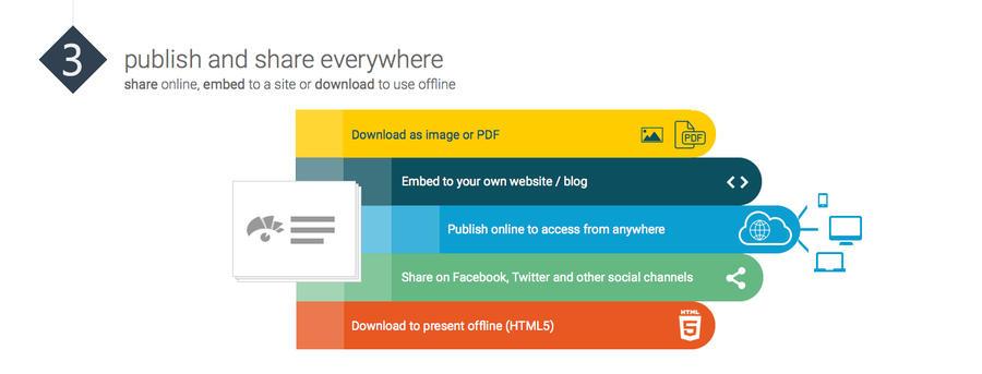 crear presentaciones o infografias, volantes