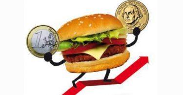 burgernomic-indice