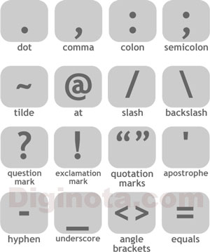 Nombres de signos o símbolos en Ingles