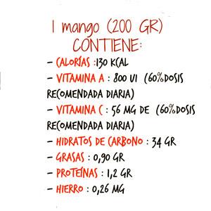 Valores Nutritivos del Mango
