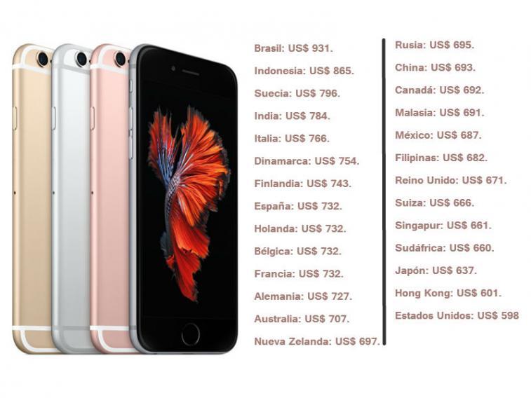 ¿Cuánto cuesta un iPhone 6S en los diferentes países?