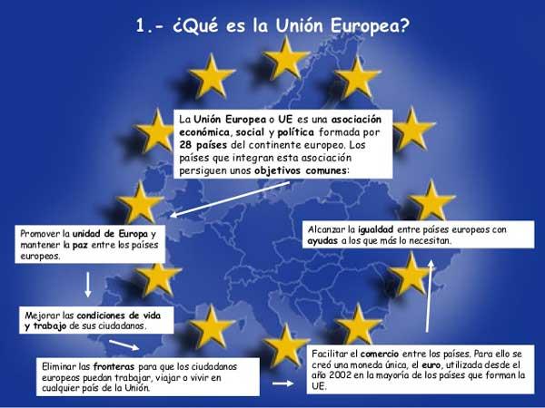 la-uninon-europea