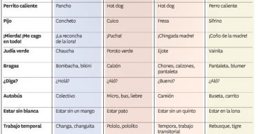 hispanohablantes