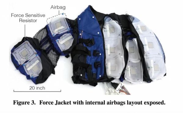force jacket