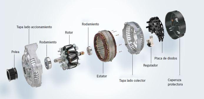 componentes de un alternador de coche
