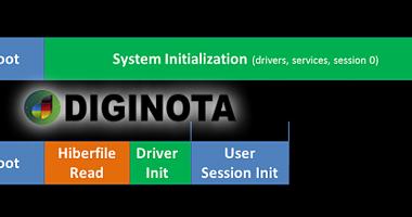 Cómo activar o desactivar el inicio rápido en Windows 10 1