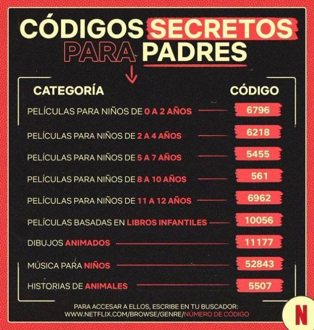 lista de códigos netflix secretos