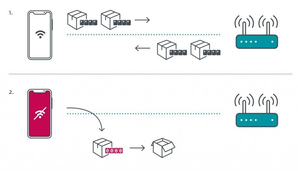 Kr00k, un nuevo virus que infecta dispositivos móviles vía WiFi 4